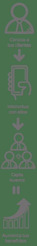 socialwibox-herramienta-wifi-vert-01